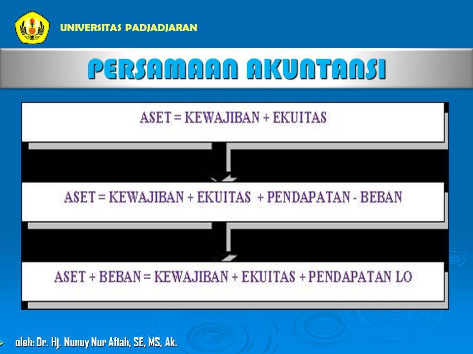 PERSAMAAN AKUNTANSI UNIVERSITAS PADJADJARAN  oleh: Dr. Hj. Nunuy Nur Afiah, SE, MS, Ak.