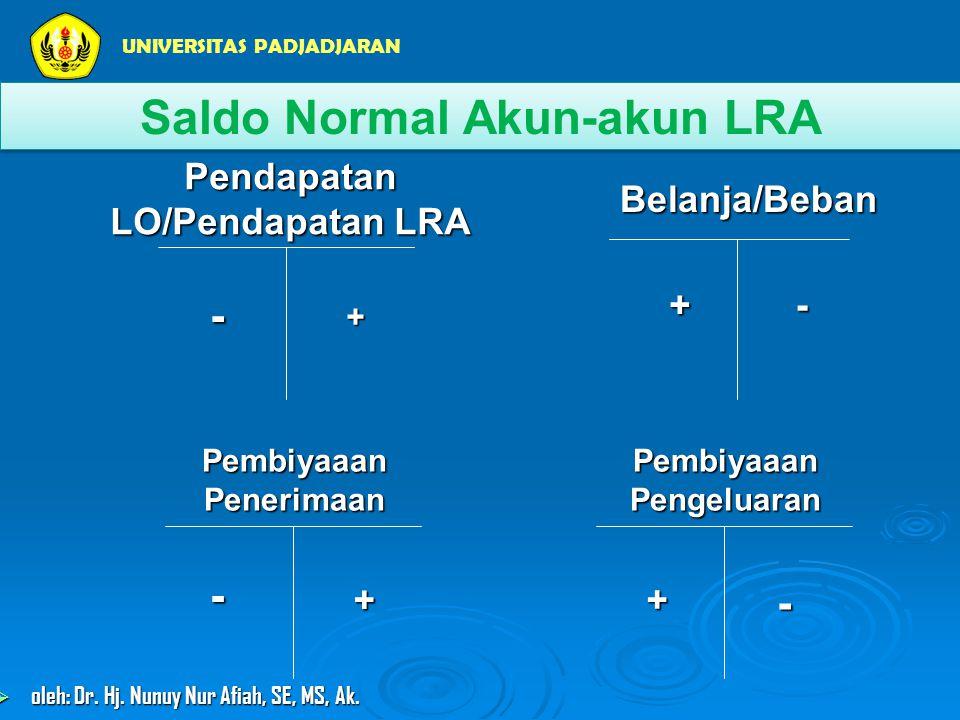 Pendapatan LO/Pendapatan LRA Belanja/Beban + + - - Saldo Normal Akun-akun LRA Pembiyaaan Penerimaan + - Pembiyaaan Pengeluaran +- UNIVERSITAS PADJADJARAN  oleh: Dr.