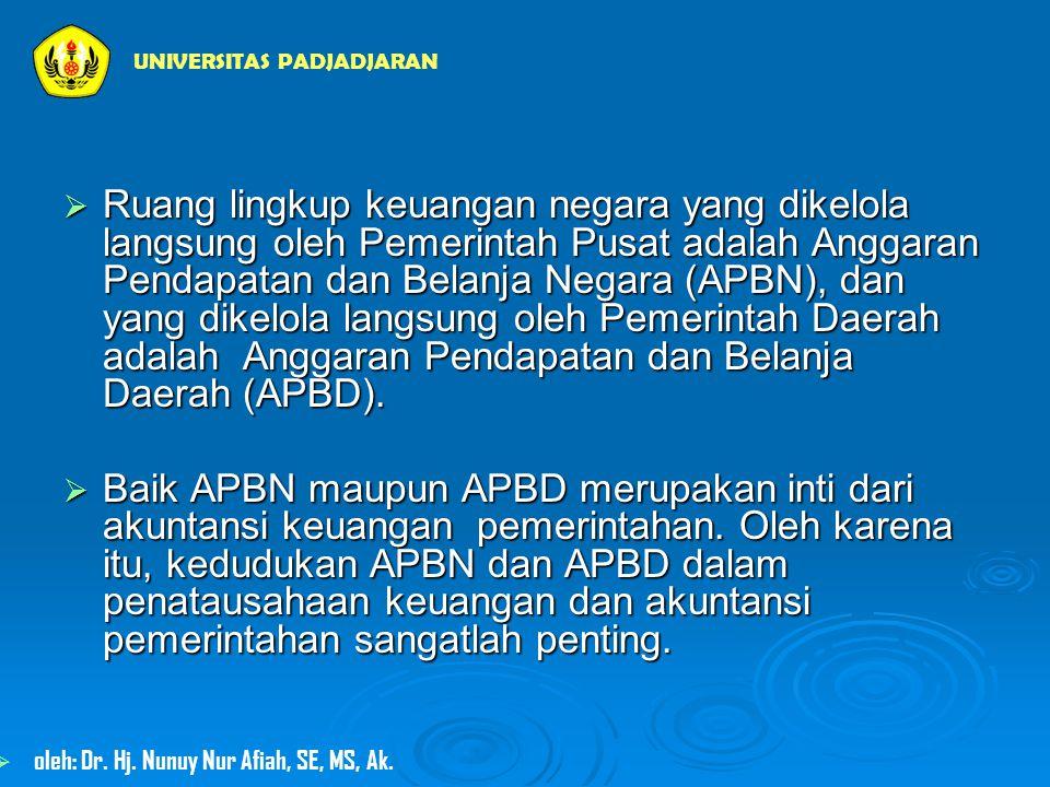  Ruang lingkup keuangan negara yang dikelola langsung oleh Pemerintah Pusat adalah Anggaran Pendapatan dan Belanja Negara (APBN), dan yang dikelola langsung oleh Pemerintah Daerah adalah Anggaran Pendapatan dan Belanja Daerah (APBD).