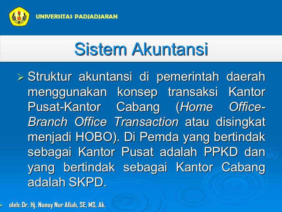 Sistem Akuntansi  Struktur akuntansi di pemerintah daerah menggunakan konsep transaksi Kantor Pusat-Kantor Cabang (Home Office- Branch Office Transaction atau disingkat menjadi HOBO).