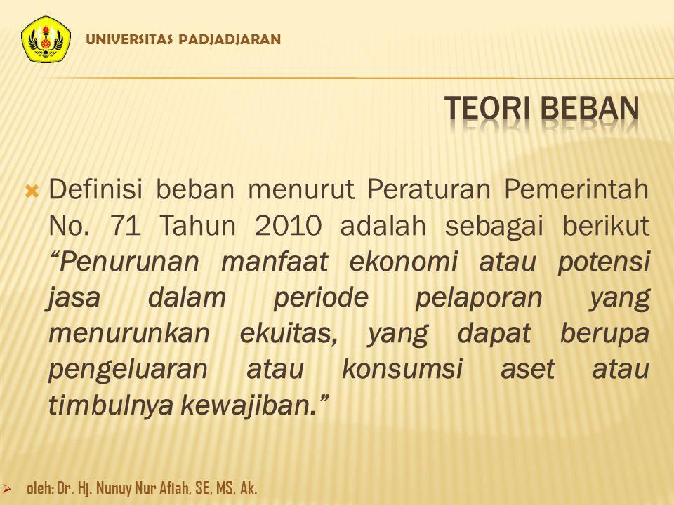  Definisi beban menurut Peraturan Pemerintah No.