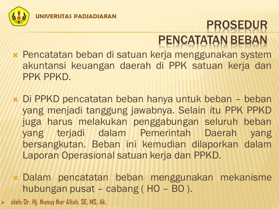  Pencatatan beban di satuan kerja menggunakan system akuntansi keuangan daerah di PPK satuan kerja dan PPK PPKD.