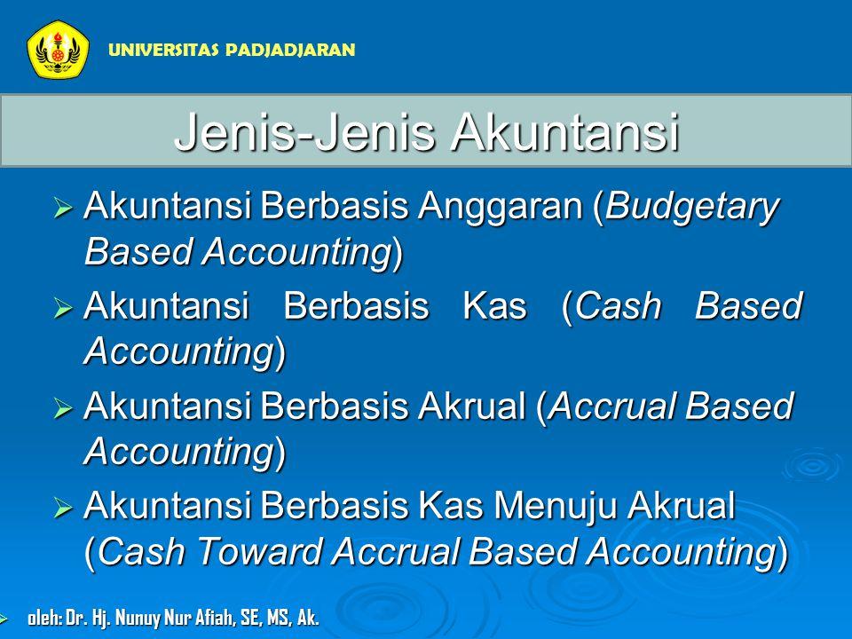 Jenis-Jenis Akuntansi  Akuntansi Berbasis Anggaran (Budgetary Based Accounting)  Akuntansi Berbasis Kas (Cash Based Accounting)  Akuntansi Berbasis Akrual (Accrual Based Accounting)  Akuntansi Berbasis Kas Menuju Akrual (Cash Toward Accrual Based Accounting) UNIVERSITAS PADJADJARAN  oleh: Dr.