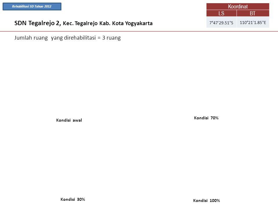 SDN Tegalrejo 2, Kec. Tegalrejo Kab. Kota Yogyakarta Kondisi awal Kondisi 30% Kondisi 70% Kondisi 100% Jumlah ruang yang direhabilitasi = 3 ruang Koor