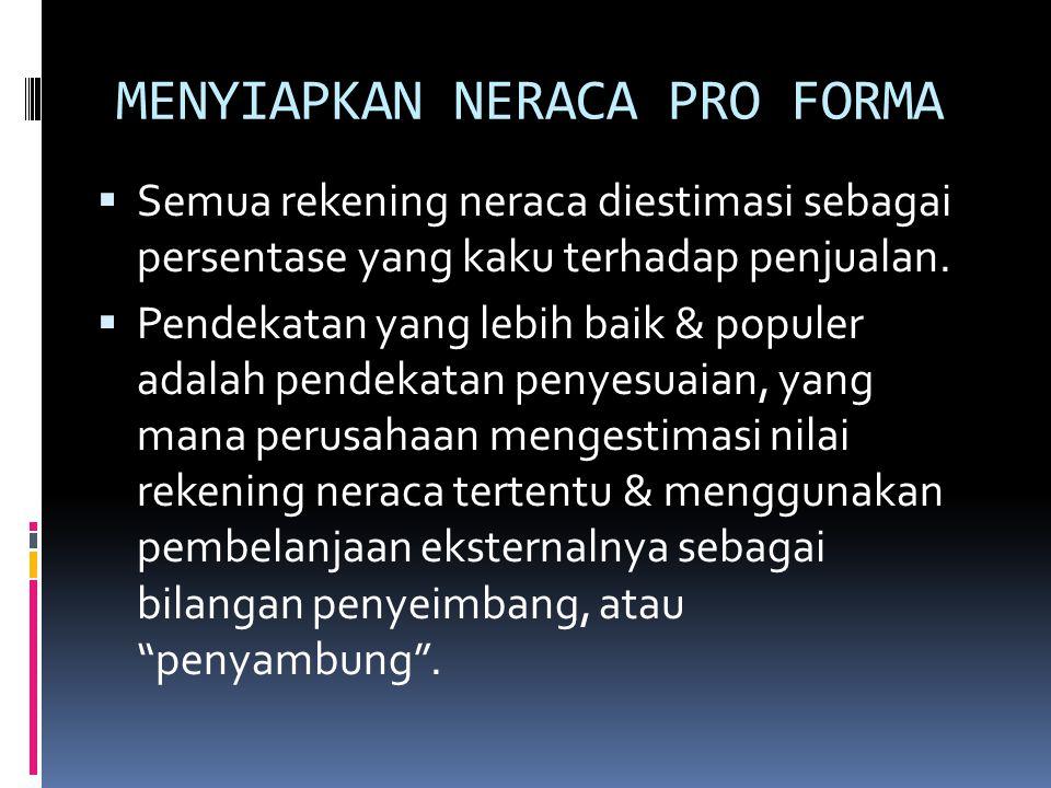 MENYIAPKAN LAPORAN LABA RUGI PRO FORMA  Metode paling sederhana: metode-persen- penjualan.  Metode tsb. menaksir penjualan & kemudian menghitung ber