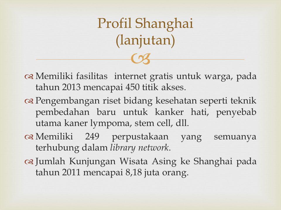   Memiliki fasilitas internet gratis untuk warga, pada tahun 2013 mencapai 450 titik akses.