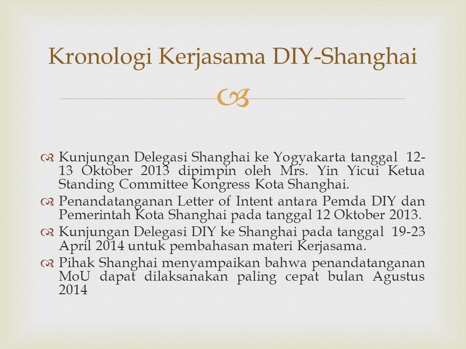   Kunjungan Delegasi Shanghai ke Yogyakarta tanggal 12- 13 Oktober 2013 dipimpin oleh Mrs. Yin Yicui Ketua Standing Committee Kongress Kota Shanghai