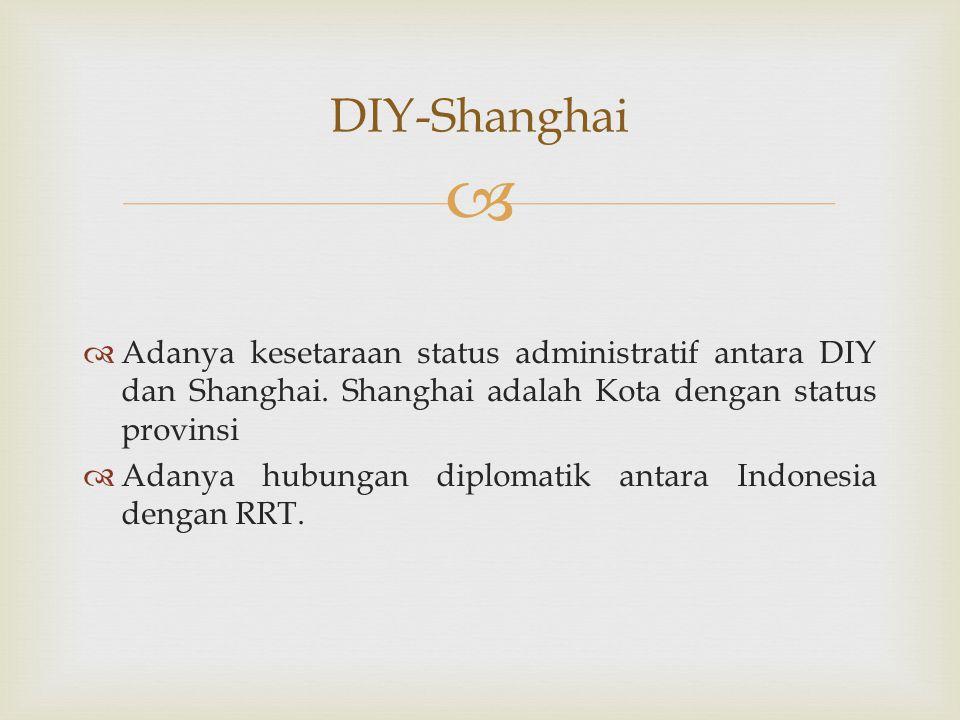   Adanya kesetaraan status administratif antara DIY dan Shanghai. Shanghai adalah Kota dengan status provinsi  Adanya hubungan diplomatik antara In