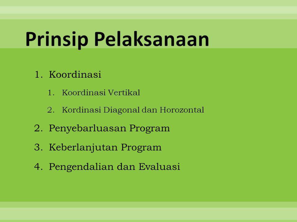 1.Koordinasi 1.Koordinasi Vertikal 2.Kordinasi Diagonal dan Horozontal 2.Penyebarluasan Program 3.Keberlanjutan Program 4.Pengendalian dan Evaluasi