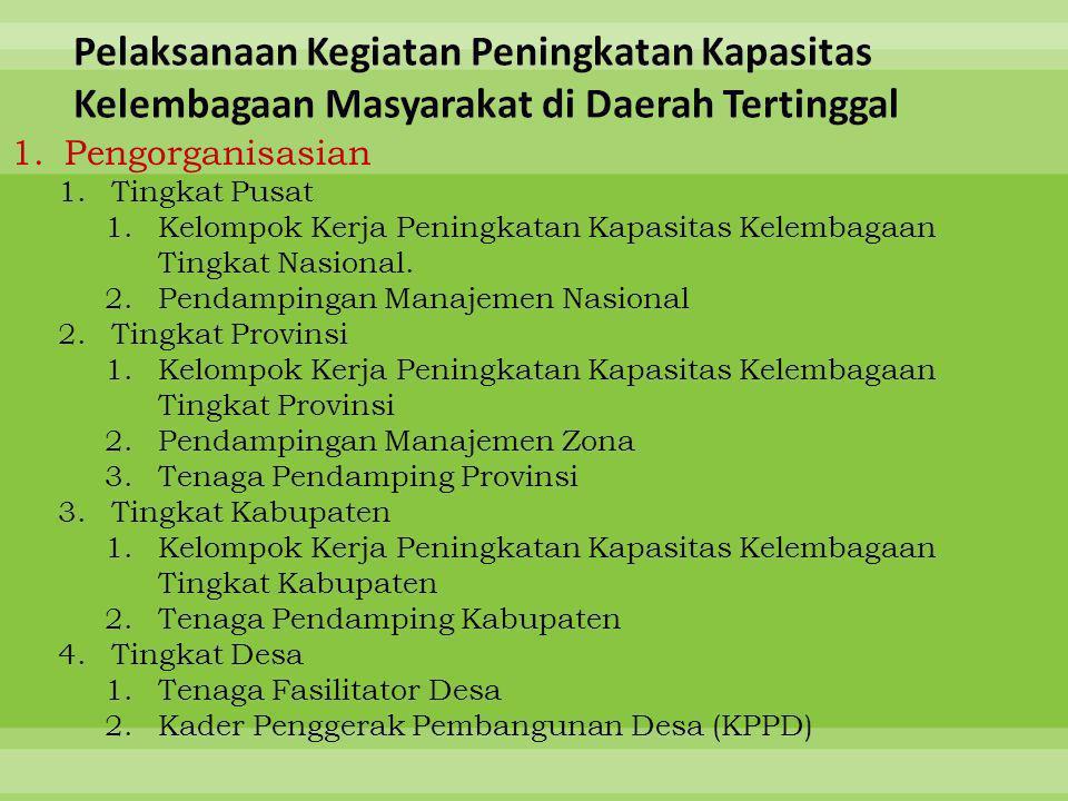 1.Pengorganisasian 1.Tingkat Pusat 1.Kelompok Kerja Peningkatan Kapasitas Kelembagaan Tingkat Nasional. 2.Pendampingan Manajemen Nasional 2.Tingkat Pr