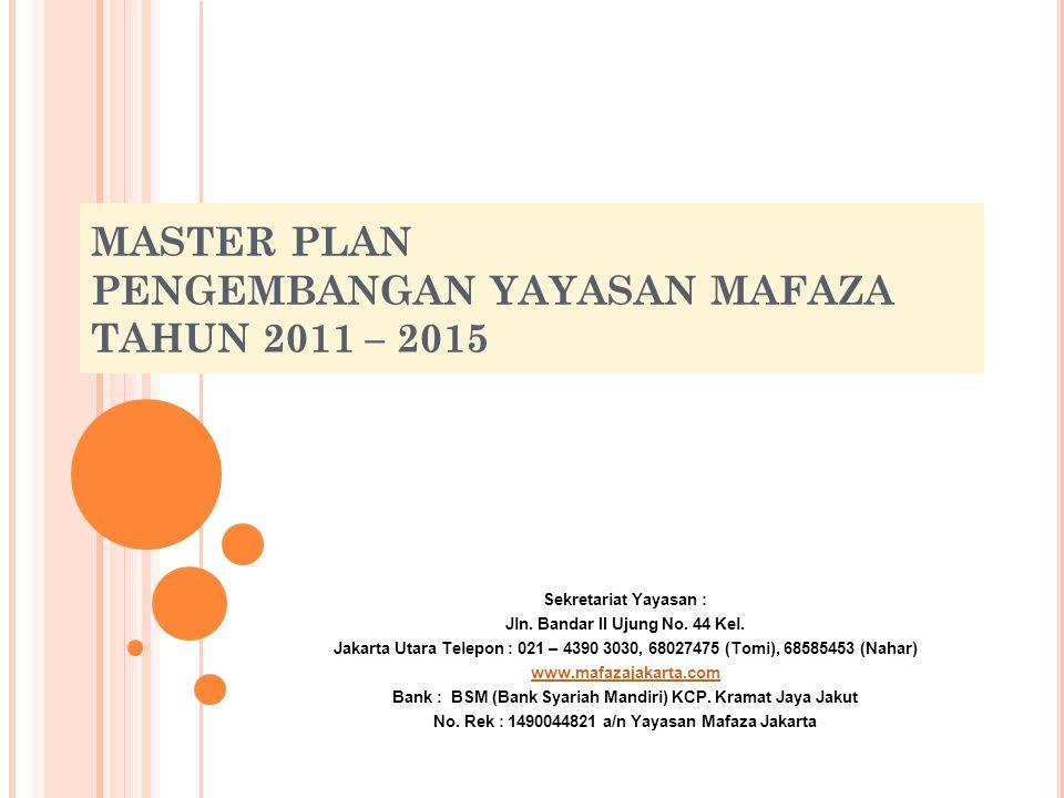 MASTER PLAN PENGEMBANGAN YAYASAN MAFAZA TAHUN 2011 – 2015 Sekretariat Yayasan : Jln.