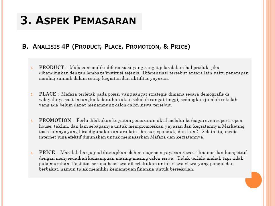 3. A SPEK P EMASARAN A. A NALISIS SWOT (S TRENGTH, W EAKNESS, O PPORTUNITY, & T REATHNESS 1. STRENGTH : Aspek legalitas dan perizinan, SDM profesional