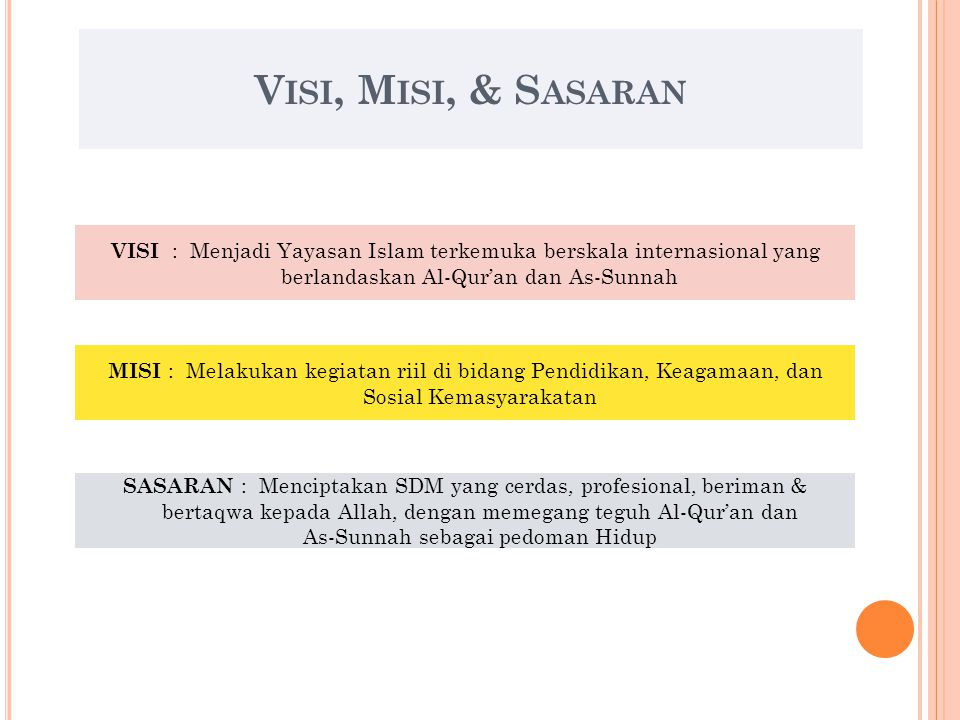 V ISI, M ISI, & S ASARAN VISI : Menjadi Yayasan Islam terkemuka berskala internasional yang berlandaskan Al-Qur'an dan As-Sunnah MISI : Melakukan kegiatan riil di bidang Pendidikan, Keagamaan, dan Sosial Kemasyarakatan SASARAN : Menciptakan SDM yang cerdas, profesional, beriman & bertaqwa kepada Allah, dengan memegang teguh Al-Qur'an dan As-Sunnah sebagai pedoman Hidup