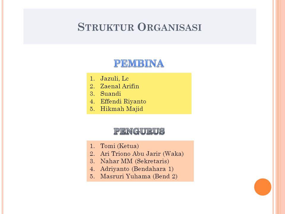 S TRUKTUR O RGANISASI 1.Jazuli, Lc 2.Zaenal Arifin 3.Suandi 4.Effendi Riyanto 5.Hikmah Majid 1.Tomi (Ketua) 2.Ari Triono Abu Jarir (Waka) 3.Nahar MM (Sekretaris) 4.Adriyanto (Bendahara 1) 5.Masruri Yuhama (Bend 2)