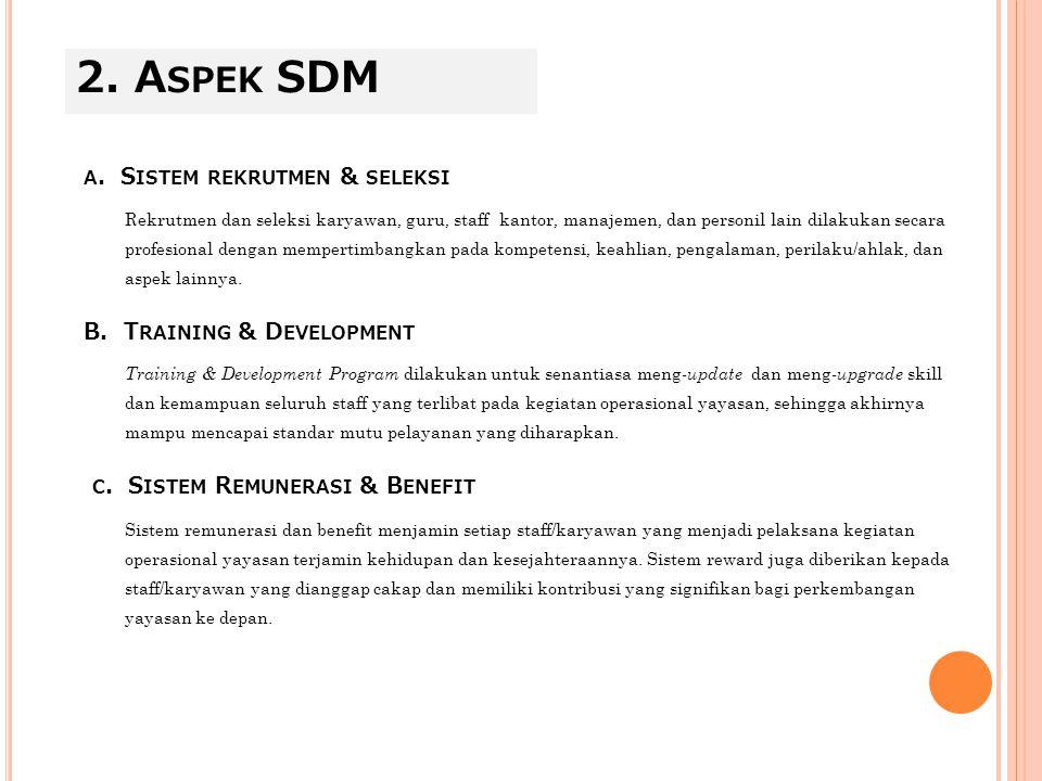 2.A SPEK SDM A.