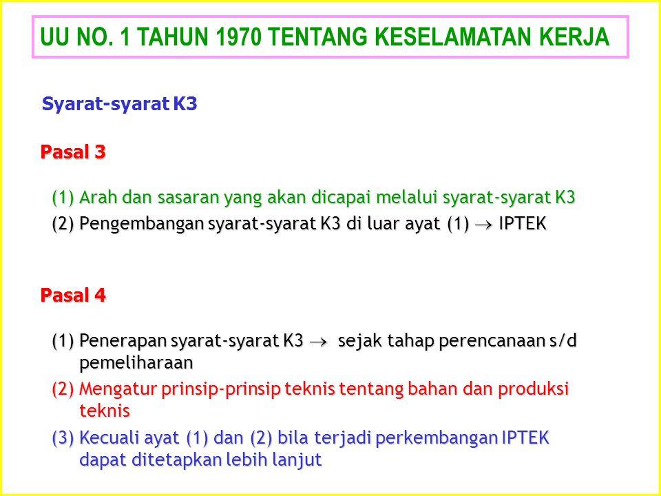 (1)Arah dan sasaran yang akan dicapai melalui syarat-syarat K3 (2)Pengembangan syarat-syarat K3 di luar ayat (1)  IPTEK UU NO.