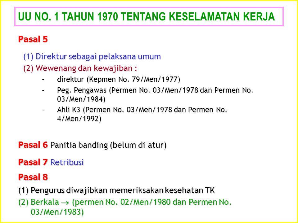 (1)Direktur sebagai pelaksana umum (2)Wewenang dan kewajiban : –direktur (Kepmen No. 79/Men/1977) –Peg. Pengawas (Permen No. 03/Men/1978 dan Permen No
