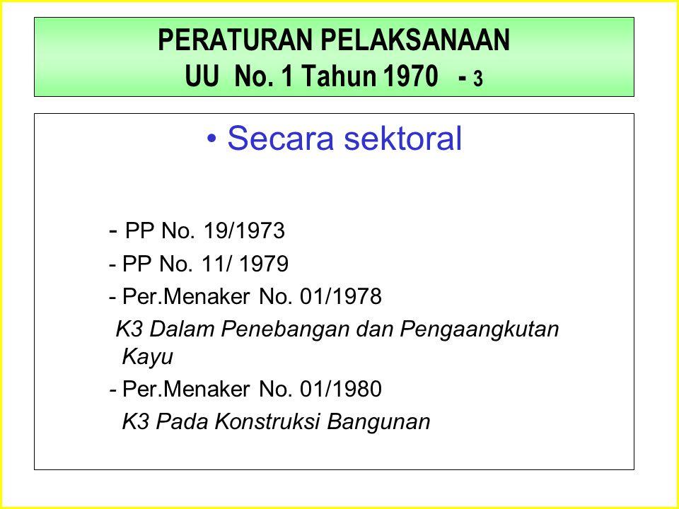 PERATURAN PELAKSANAAN UU No. 1 Tahun 1970 - 3 •Secara sektoral - PP No. 19/1973 - PP No. 11/ 1979 - Per.Menaker No. 01/1978 K3 Dalam Penebangan dan Pe
