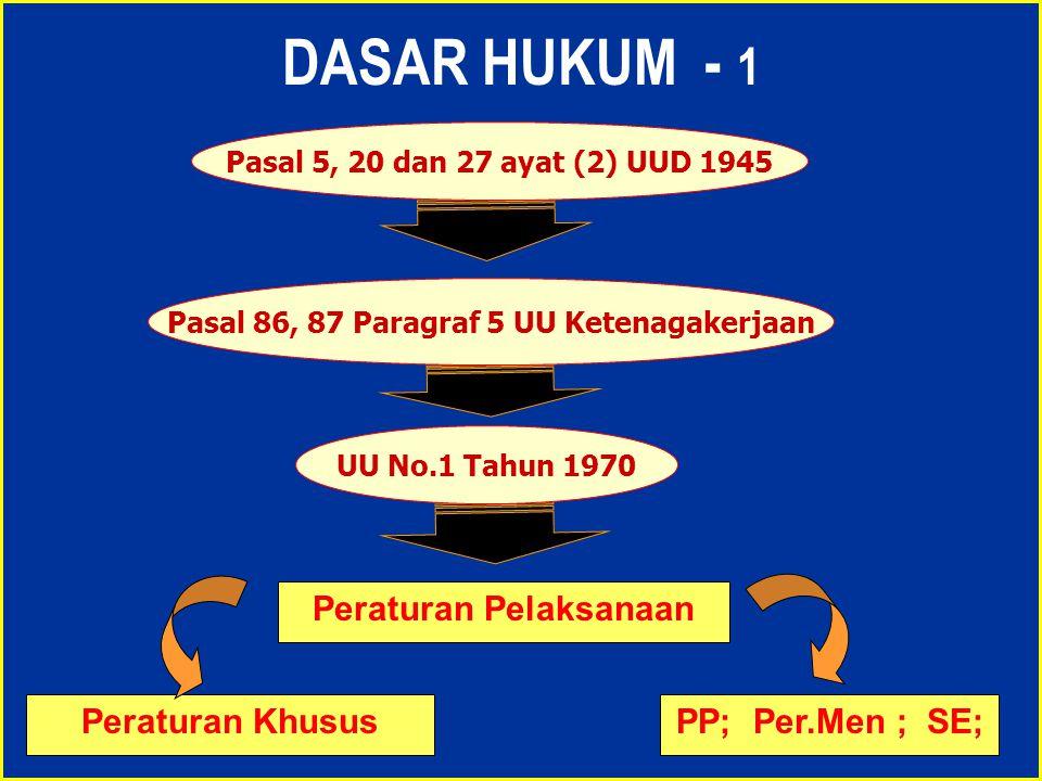 PERATURAN PELAKSANAAN UU No.1 Tahun 1970 - 5 •Pembidangan Teknis - Per.Menaker No.
