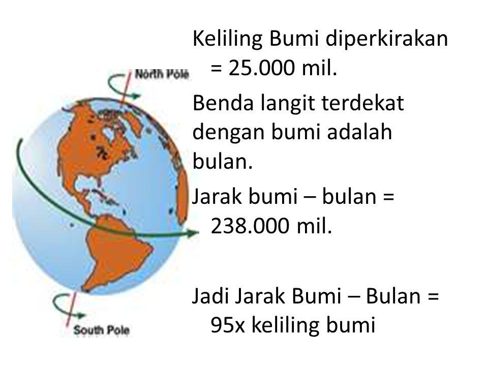 Keliling Bumi diperkirakan = 25.000 mil.Benda langit terdekat dengan bumi adalah bulan.
