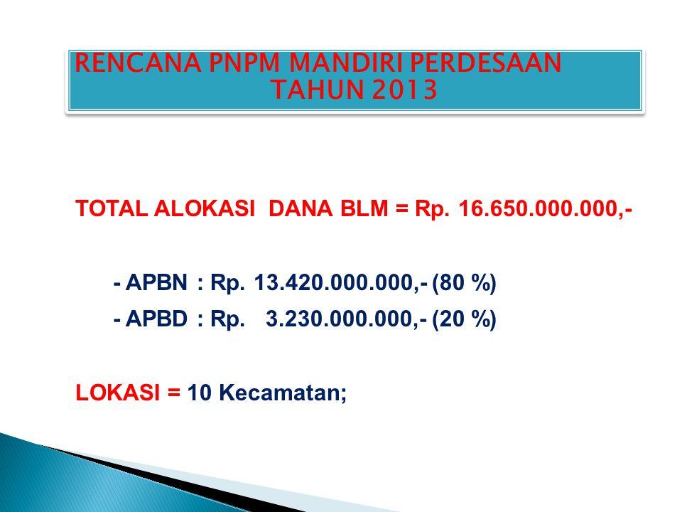 TOTAL ALOKASI DANA BLM = Rp.16.650.000.000,- Total : Rp.