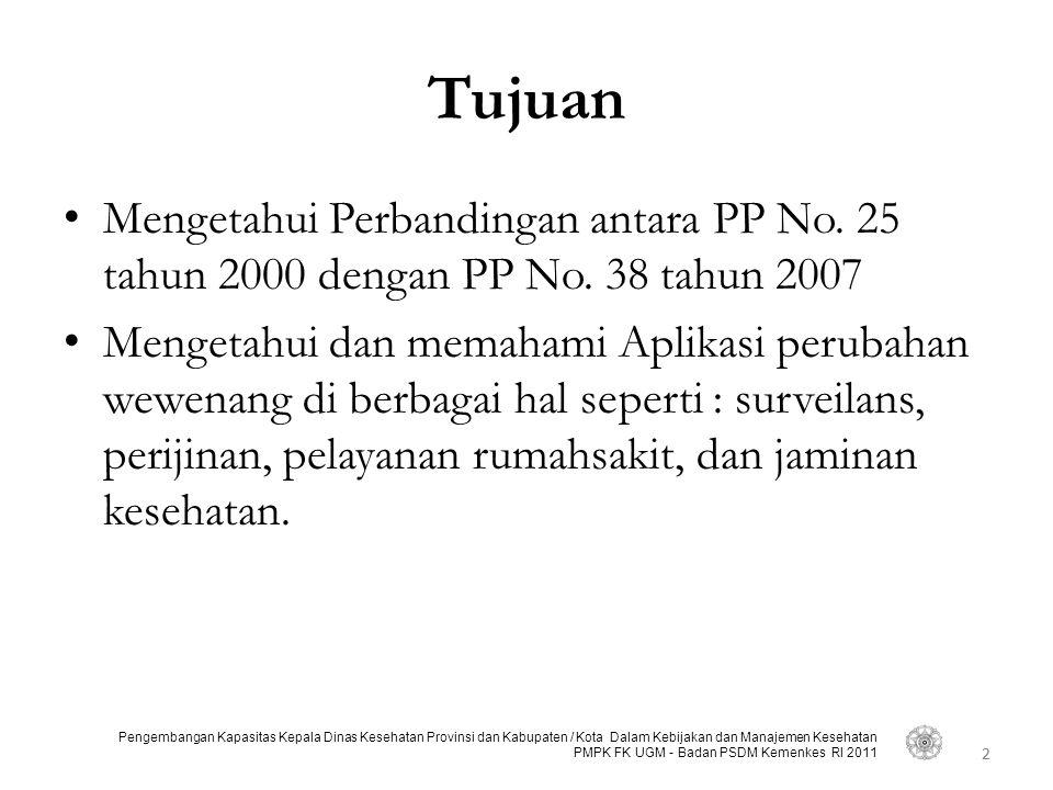 3 Pengembangan Kapasitas Kepala Dinas Kesehatan Provinsi dan Kabupaten / Kota Dalam Kebijakan dan Manajemen Kesehatan PMPK FK UGM - Badan PSDM Kemenkes RI 2011 Isi 1.