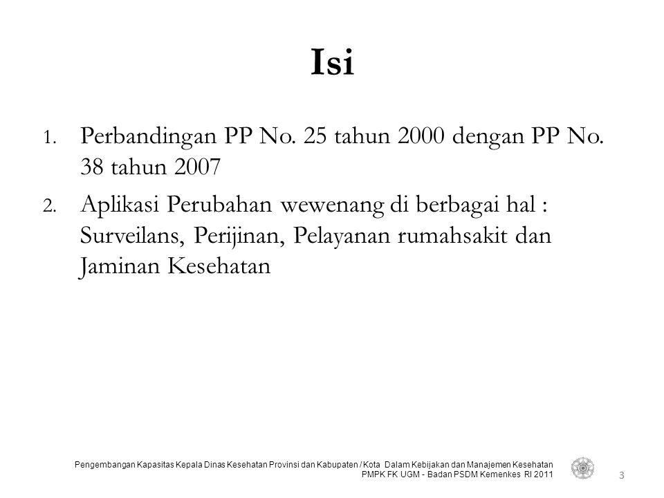3 Pengembangan Kapasitas Kepala Dinas Kesehatan Provinsi dan Kabupaten / Kota Dalam Kebijakan dan Manajemen Kesehatan PMPK FK UGM - Badan PSDM Kemenke
