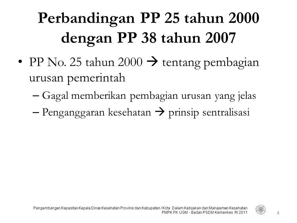 4 Pengembangan Kapasitas Kepala Dinas Kesehatan Provinsi dan Kabupaten / Kota Dalam Kebijakan dan Manajemen Kesehatan PMPK FK UGM - Badan PSDM Kemenkes RI 2011 Perbandingan PP 25 tahun 2000 dengan PP 38 tahun 2007 • PP No.