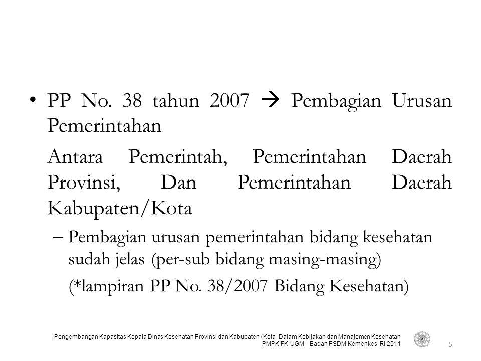 5 Pengembangan Kapasitas Kepala Dinas Kesehatan Provinsi dan Kabupaten / Kota Dalam Kebijakan dan Manajemen Kesehatan PMPK FK UGM - Badan PSDM Kemenke