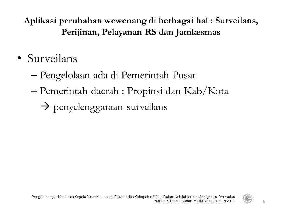 6 Pengembangan Kapasitas Kepala Dinas Kesehatan Provinsi dan Kabupaten / Kota Dalam Kebijakan dan Manajemen Kesehatan PMPK FK UGM - Badan PSDM Kemenke