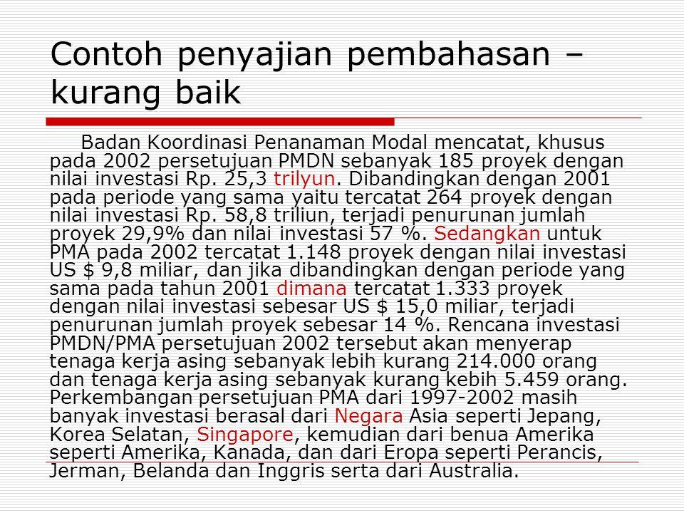 Contoh penyajian pembahasan – kurang baik Badan Koordinasi Penanaman Modal mencatat, khusus pada 2002 persetujuan PMDN sebanyak 185 proyek dengan nilai investasi Rp.