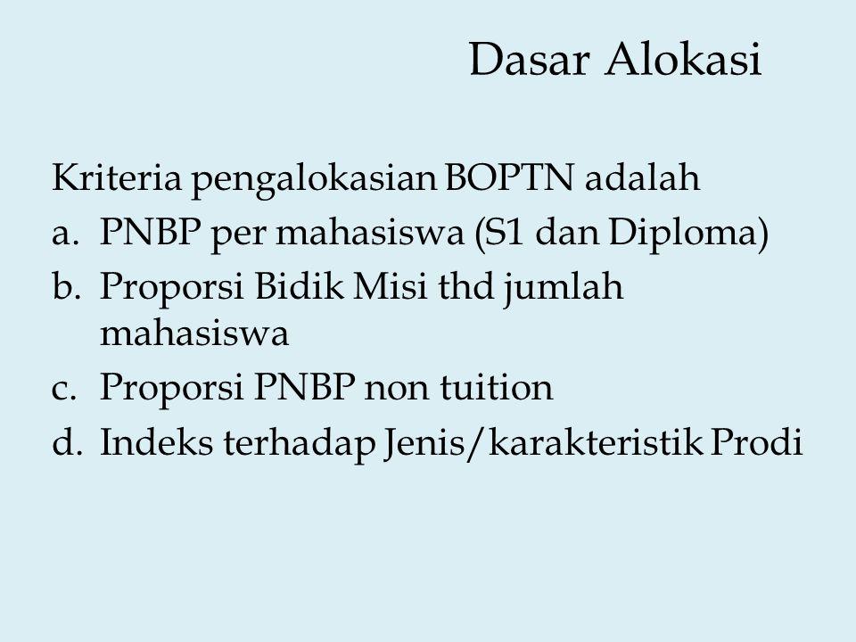 Dasar Alokasi Kriteria pengalokasian BOPTN adalah a.PNBP per mahasiswa (S1 dan Diploma) b.Proporsi Bidik Misi thd jumlah mahasiswa c.Proporsi PNBP non tuition d.Indeks terhadap Jenis/karakteristik Prodi