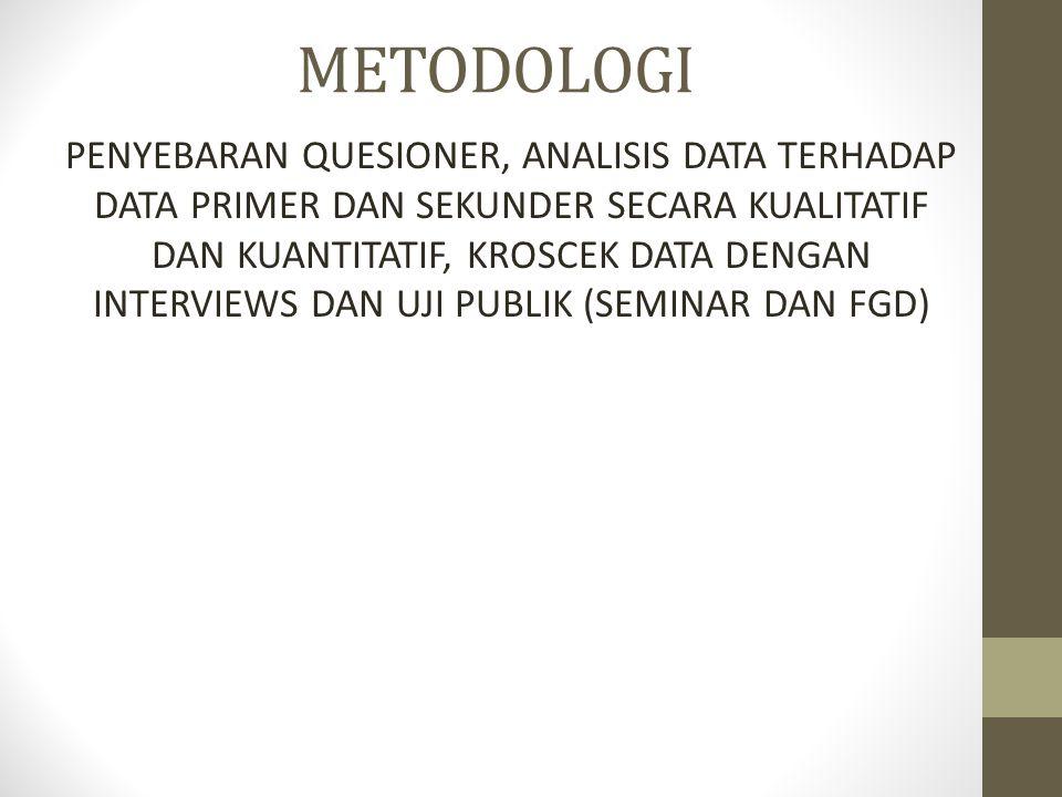 METODOLOGI PENYEBARAN QUESIONER, ANALISIS DATA TERHADAP DATA PRIMER DAN SEKUNDER SECARA KUALITATIF DAN KUANTITATIF, KROSCEK DATA DENGAN INTERVIEWS DAN UJI PUBLIK (SEMINAR DAN FGD)