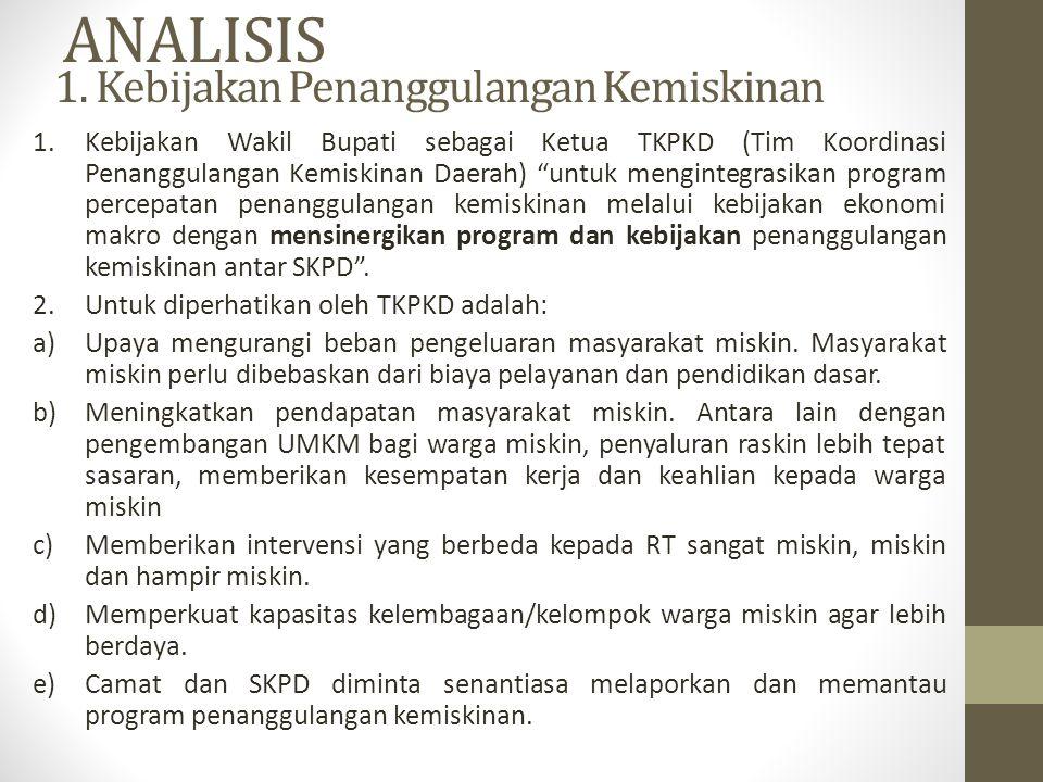 ANALISIS 1.Kebijakan Wakil Bupati sebagai Ketua TKPKD (Tim Koordinasi Penanggulangan Kemiskinan Daerah) untuk mengintegrasikan program percepatan penanggulangan kemiskinan melalui kebijakan ekonomi makro dengan mensinergikan program dan kebijakan penanggulangan kemiskinan antar SKPD .