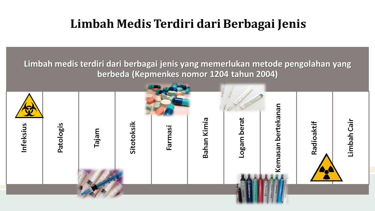 Limbah Medis Terdiri dari Berbagai Jenis Limbah medis terdiri dari berbagai jenis yang memerlukan metode pengolahan yang berbeda (Kepmenkes nomor 1204