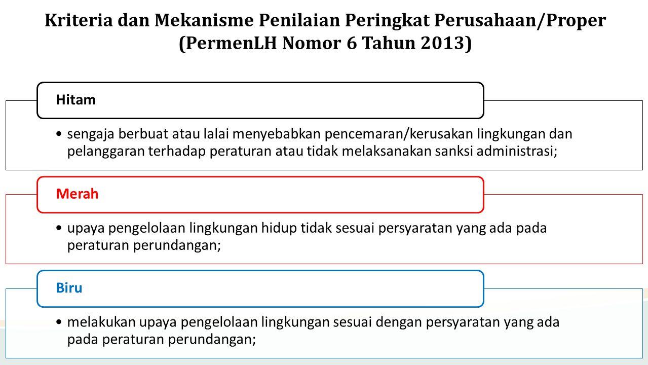 Kriteria dan Mekanisme Penilaian Peringkat Perusahaan/Proper (PermenLH Nomor 6 Tahun 2013) •sengaja berbuat atau lalai menyebabkan pencemaran/kerusaka