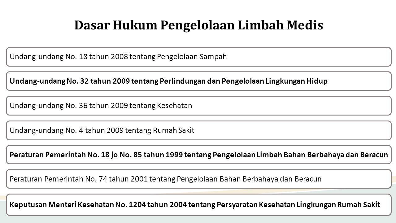 Dasar Hukum Pengelolaan Limbah Medis Undang-undang No. 18 tahun 2008 tentang Pengelolaan Sampah Undang-undang No. 32 tahun 2009 tentang Perlindungan d