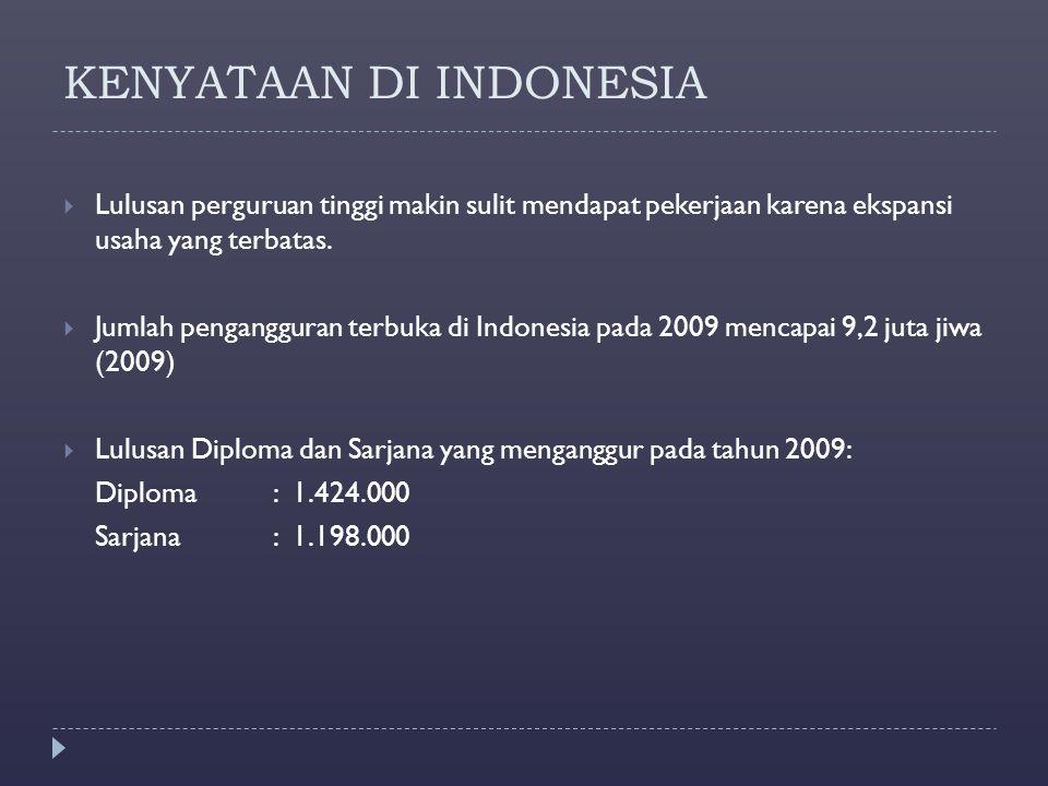 KENYATAAN DI INDONESIA  Lulusan perguruan tinggi makin sulit mendapat pekerjaan karena ekspansi usaha yang terbatas.  Jumlah pengangguran terbuka di
