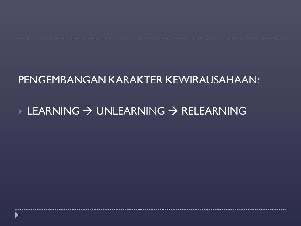 PENGEMBANGAN KARAKTER KEWIRAUSAHAAN:  LEARNING  UNLEARNING  RELEARNING