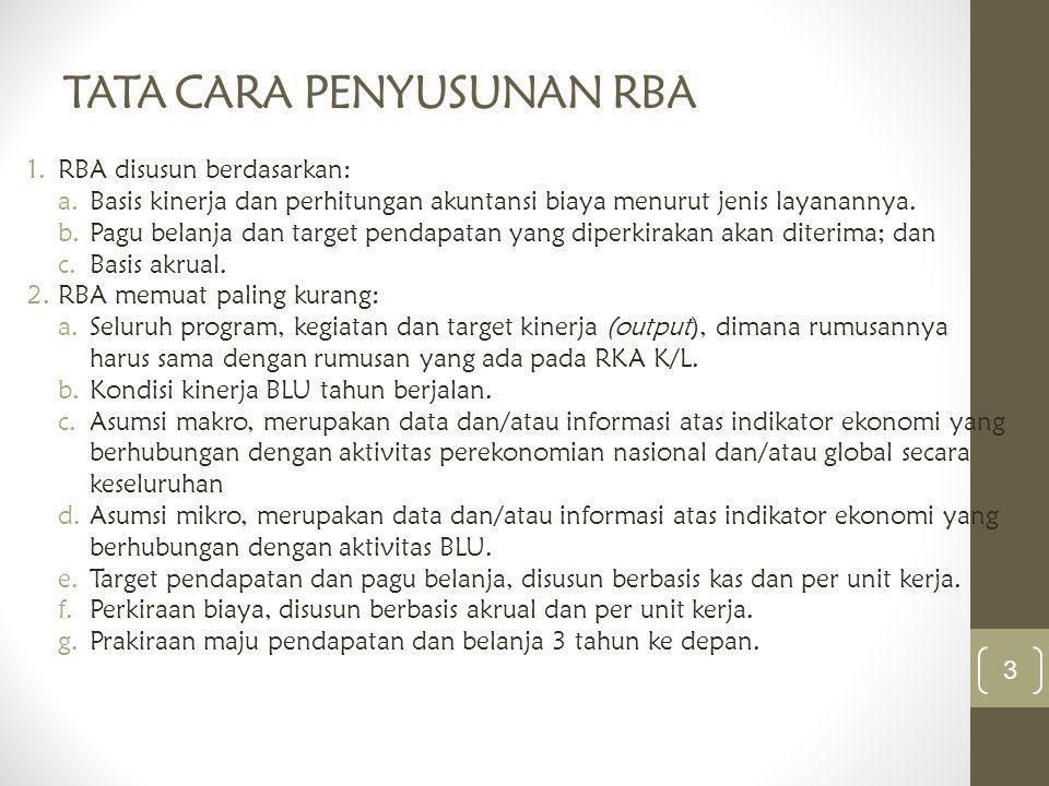 TATA CARA PENYUSUNAN RBA 1.RBA disusun berdasarkan: a.Basis kinerja dan perhitungan akuntansi biaya menurut jenis layanannya. b.Pagu belanja dan targe