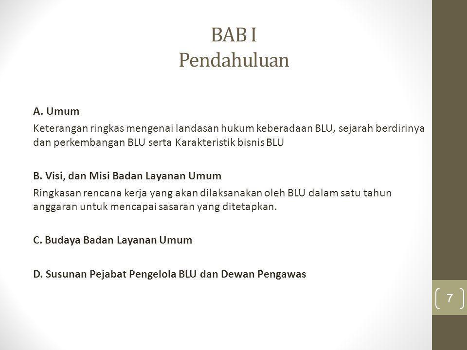BAB II Kinerja BLU Tahun Berjalan (TA 20XX-1) dan Rencana Bisnis dan Anggaran BLU TA 20XX A.