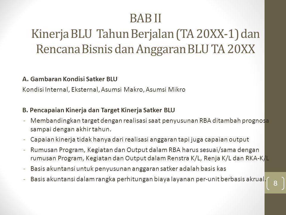 BAB II Kinerja BLU Tahun Berjalan (TA 20XX-1) dan Rencana Bisnis dan Anggaran BLU TA 20XX A. Gambaran Kondisi Satker BLU Kondisi Internal, Eksternal,
