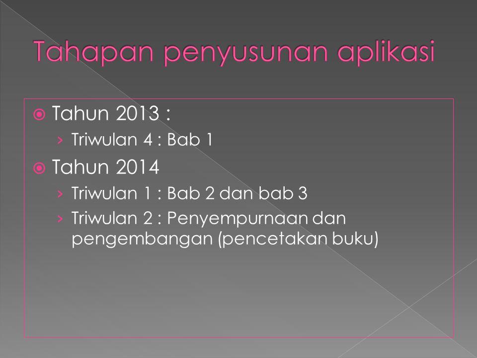  Tahun 2013 : › Triwulan 4 : Bab 1  Tahun 2014 › Triwulan 1 : Bab 2 dan bab 3 › Triwulan 2 : Penyempurnaan dan pengembangan (pencetakan buku)