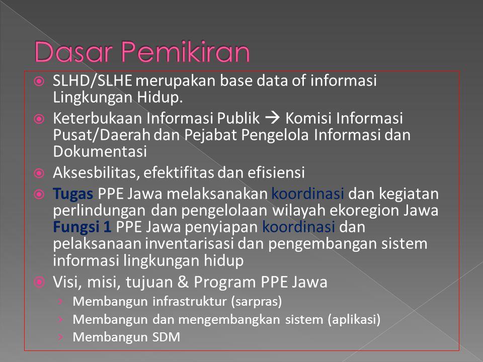 SLHD/SLHE merupakan base data of informasi Lingkungan Hidup.  Keterbukaan Informasi Publik  Komisi Informasi Pusat/Daerah dan Pejabat Pengelola In