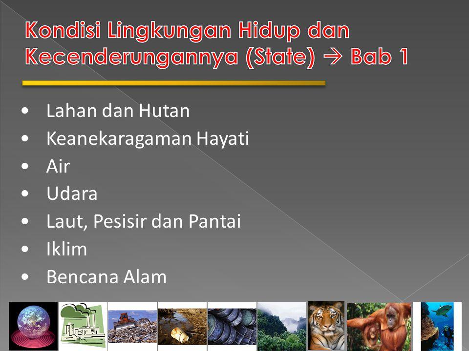 •Lahan dan Hutan  •Keanekaragaman Hayati  •Air  •Udara  •Laut, Pesisir dan Pantai  •Iklim  •Bencana Alam 
