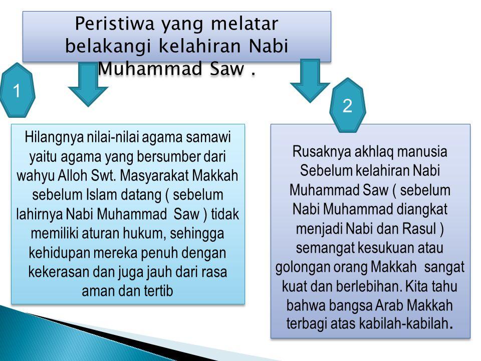 Peristiwa yang melatar belakangi kelahiran Nabi Muhammad Saw. Hilangnya nilai-nilai agama samawi yaitu agama yang bersumber dari wahyu Alloh Swt. Masy
