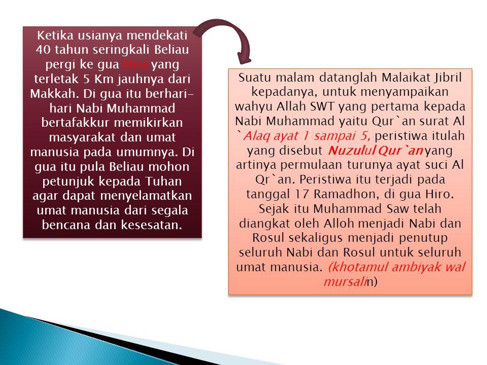 Da`wah Nabi Muhammad Saw.di Makkah dan Madinah Mula-mula tugas ini dilakukan oleh Nabi Saw.