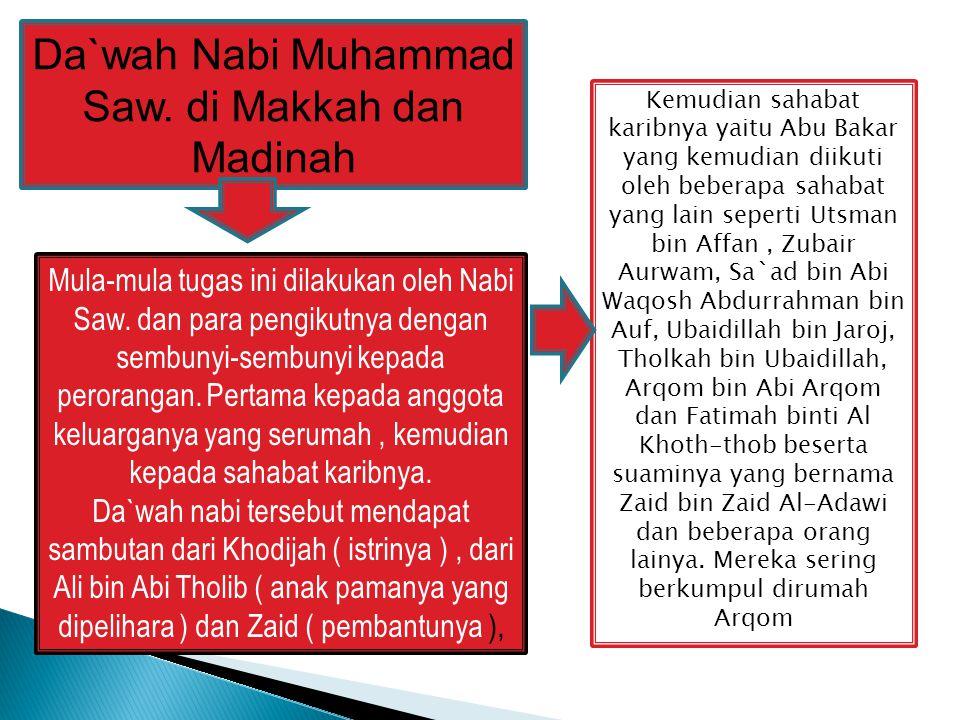 Da`wah Nabi Muhammad Saw. di Makkah dan Madinah Mula-mula tugas ini dilakukan oleh Nabi Saw. dan para pengikutnya dengan sembunyi-sembunyi kepada pero