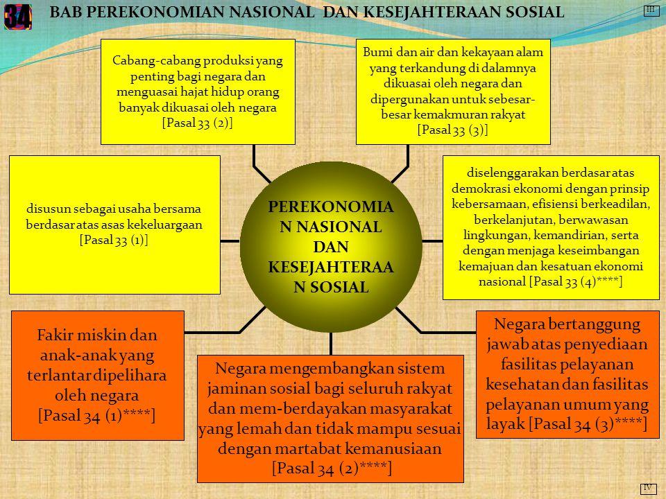 Bagi Indonesia yang menganut sistem Demokrasi, kehadiran Pemerintah sebenarnya lebih sebagai regulator, maka bangunan sistem demokrasi mempersyaratkan partisipasi warga/ masyarakat, sehingga keberadaan civil siciety yang berakar pada pemberdayaan masyarakat menjadi penting.