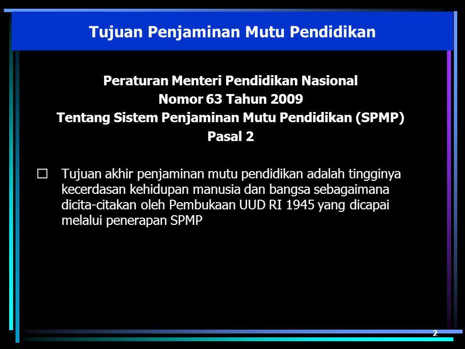 Peraturan Menteri Pendidikan Nasional Nomor 63 Tahun 2009 Tentang Sistem Penjaminan Mutu Pendidikan (SPMP) Pasal 2  Tujuan akhir penjaminan mutu pendidikan adalah tingginya kecerdasan kehidupan manusia dan bangsa sebagaimana dicita-citakan oleh Pembukaan UUD RI 1945 yang dicapai melalui penerapan SPMP 2 Tujuan Penjaminan Mutu Pendidikan